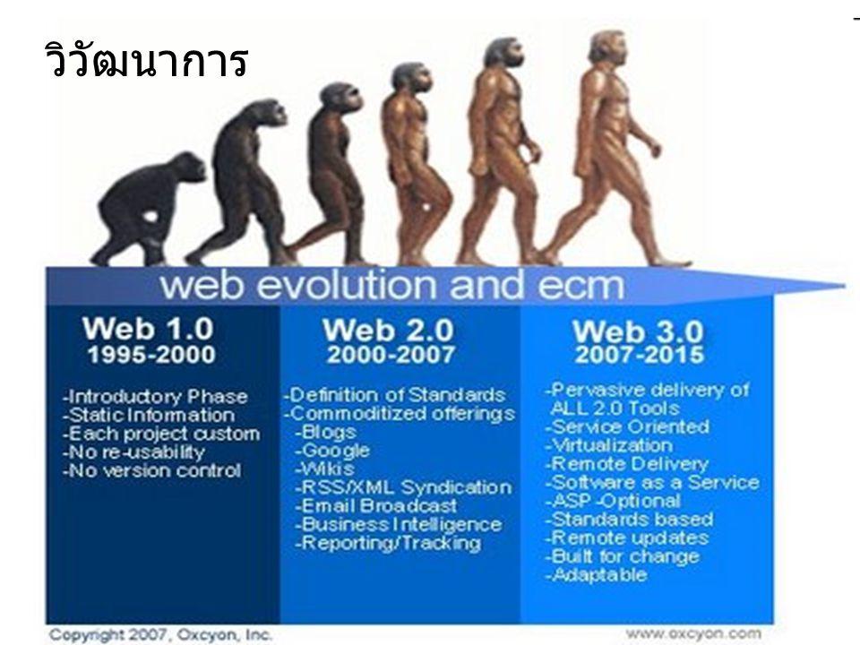 วิวัฒนาการ