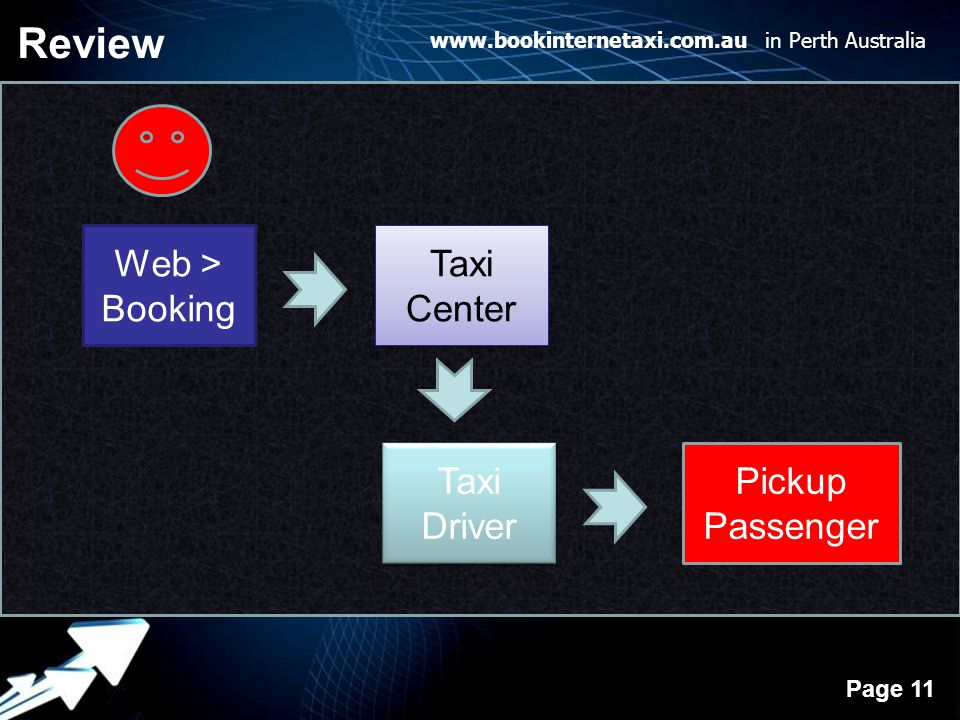 Review Web > Booking Taxi Center Taxi Driver Pickup Passenger