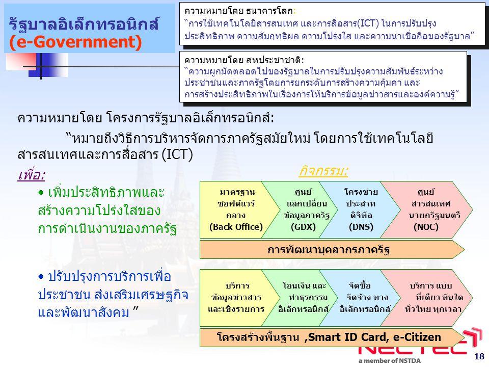 รัฐบาลอิเล็กทรอนิกส์ (e-Government)