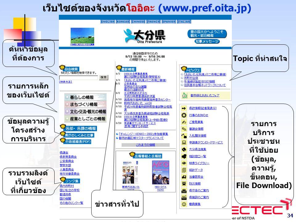 เว็บไซต์ของจังหวัดโออิตะ (www.pref.oita.jp)
