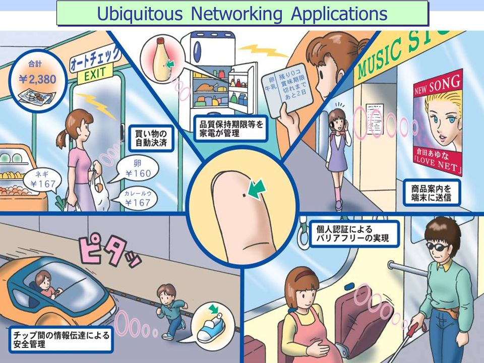 Ubiquitous Networking Applications