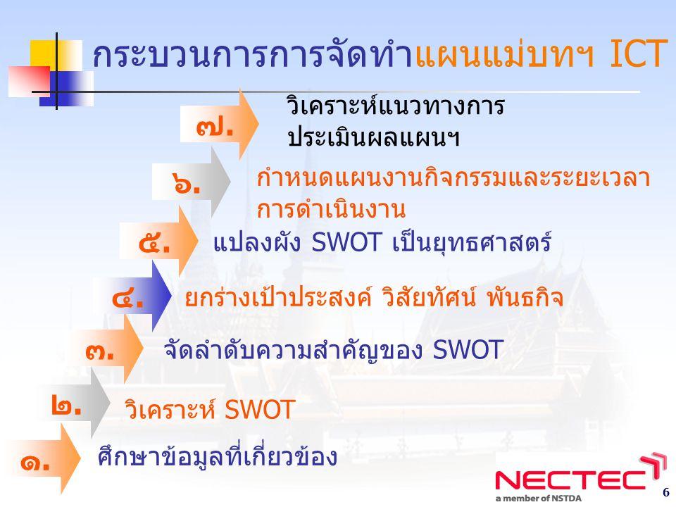 กระบวนการการจัดทำแผนแม่บทฯ ICT