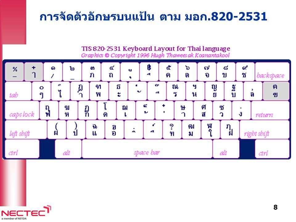การจัดตัวอักษรบนแป้น ตาม มอก.820-2531