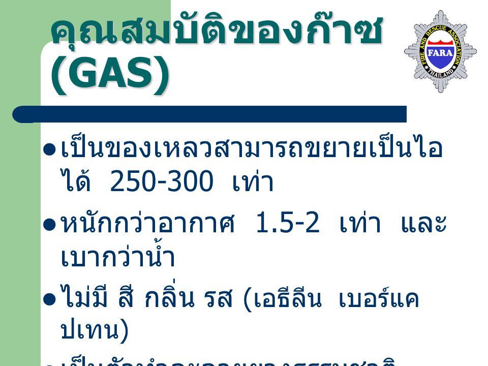คุณสมบัติของก๊าซ(GAS)
