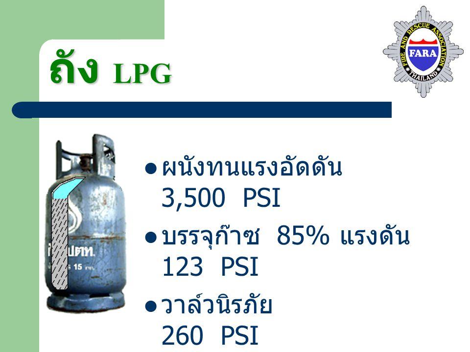 ถัง LPG ผนังทนแรงอัดดัน 3,500 PSI บรรจุก๊าซ 85% แรงดัน 123 PSI