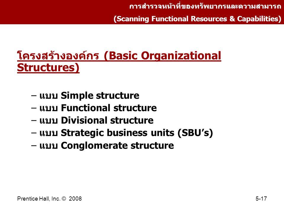 โครงสร้างองค์กร (Basic Organizational Structures)