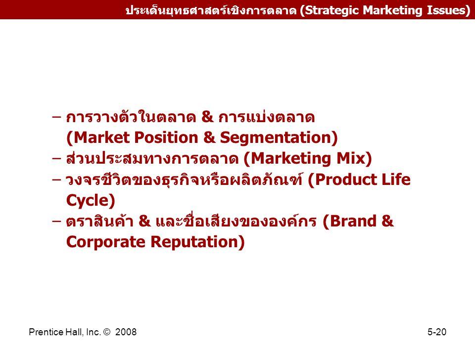 การวางตัวในตลาด & การแบ่งตลาด (Market Position & Segmentation)