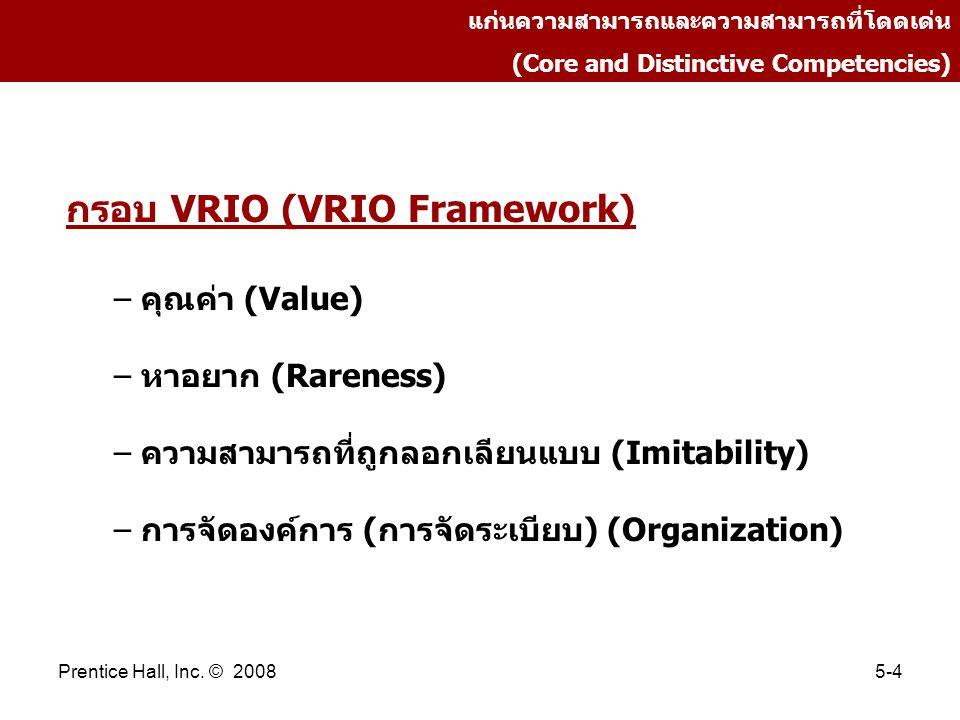 กรอบ VRIO (VRIO Framework)