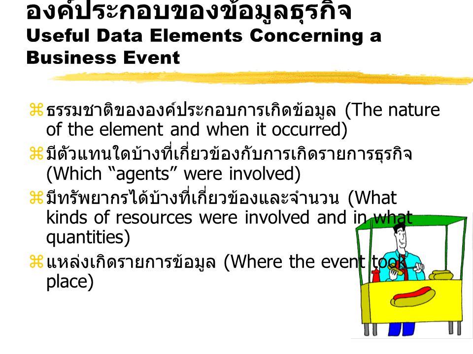 องค์ประกอบของข้อมูลธุรกิจ Useful Data Elements Concerning a Business Event