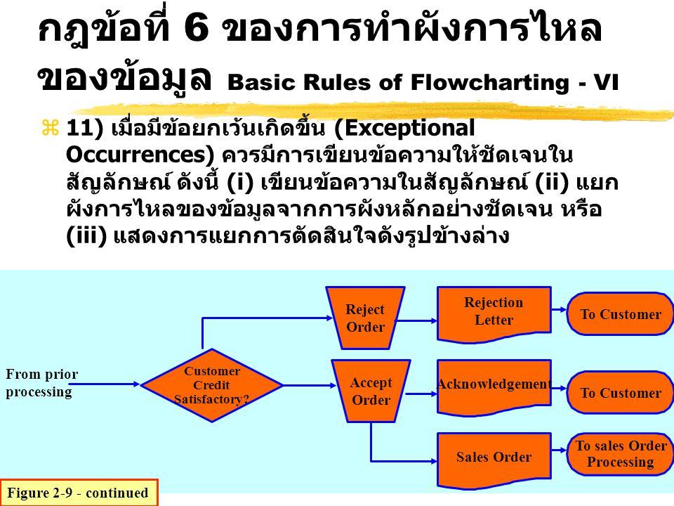 กฎข้อที่ 6 ของการทำผังการไหลของข้อมูล Basic Rules of Flowcharting - VI