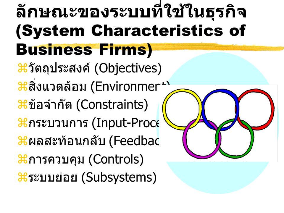 ลักษณะของระบบที่ใช้ในธุรกิจ (System Characteristics of Business Firms)
