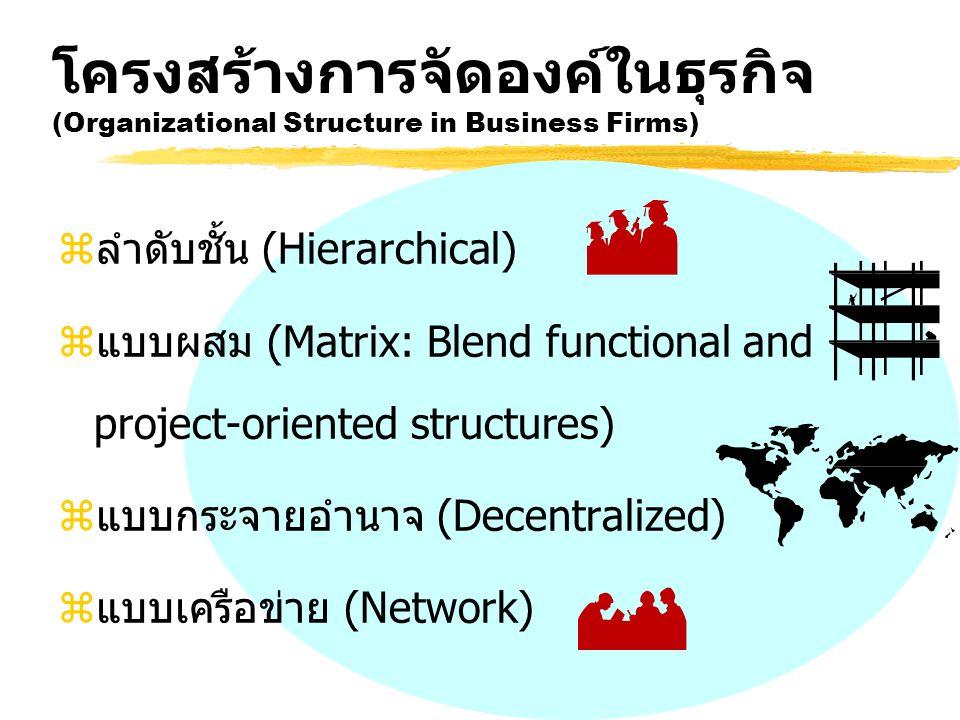 โครงสร้างการจัดองค์ในธุรกิจ (Organizational Structure in Business Firms)
