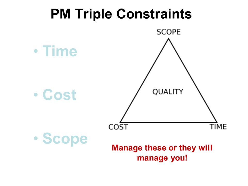 Manage these or they will manage you!