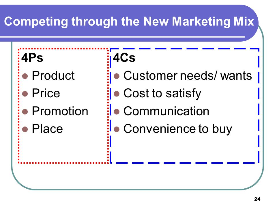 Competing through the New Marketing Mix