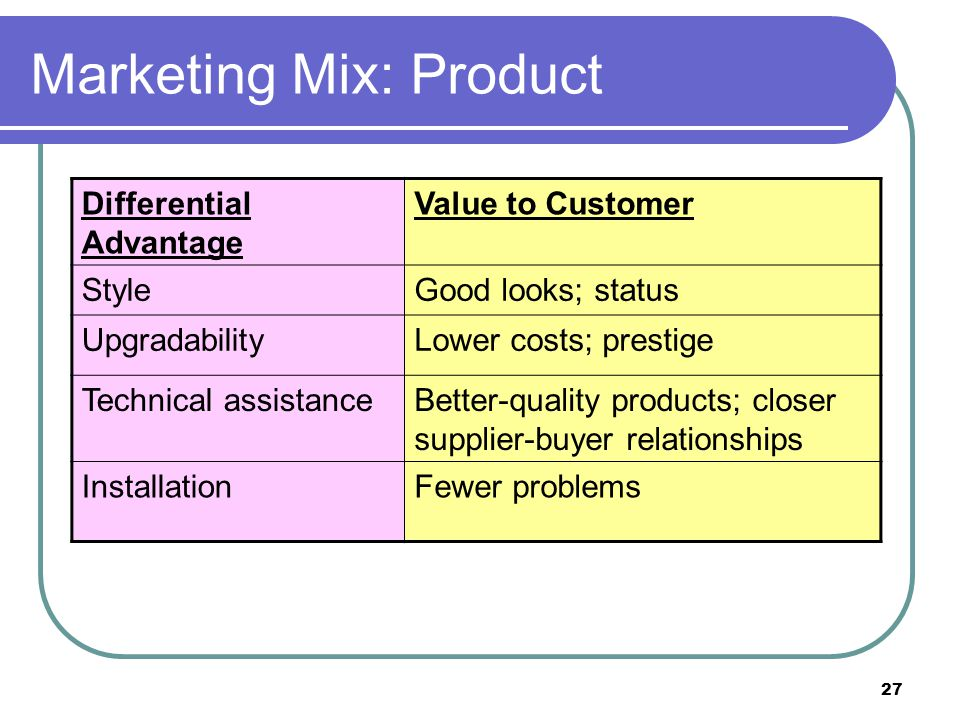 Marketing Mix: Product