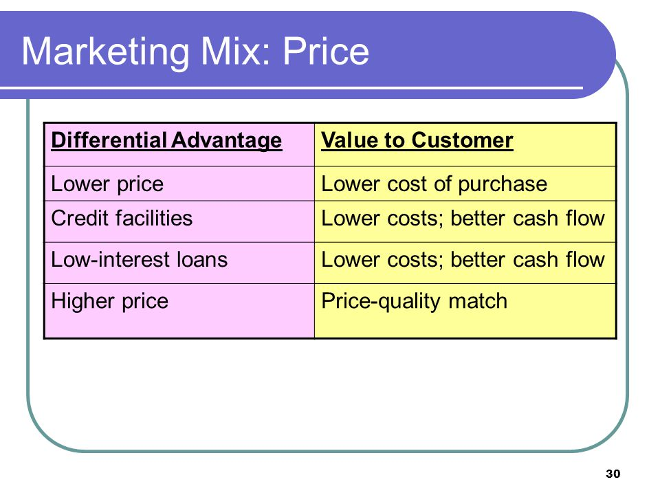 Marketing Mix: Price Differential Advantage Value to Customer