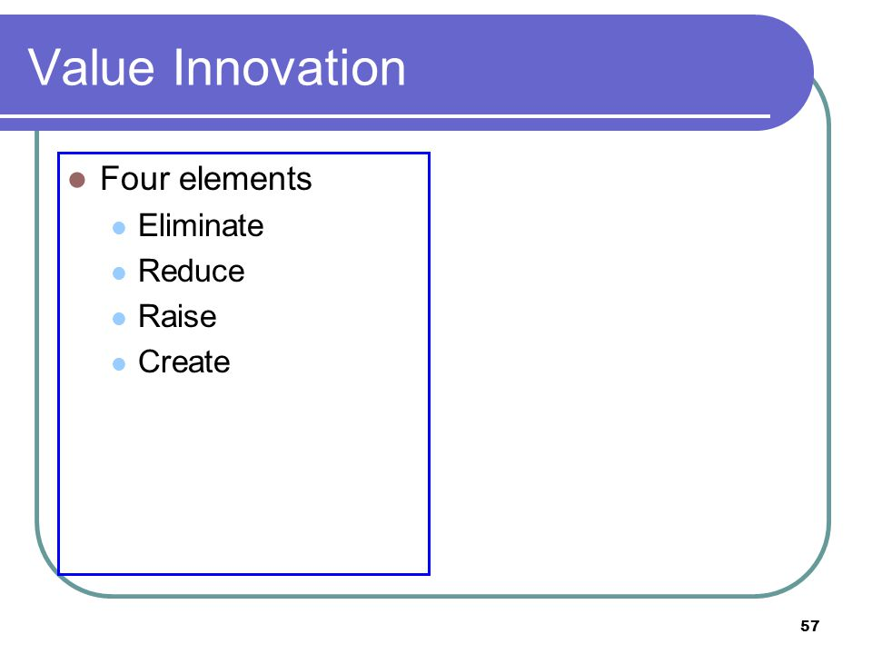 Value Innovation Four elements Eliminate Reduce Raise Create