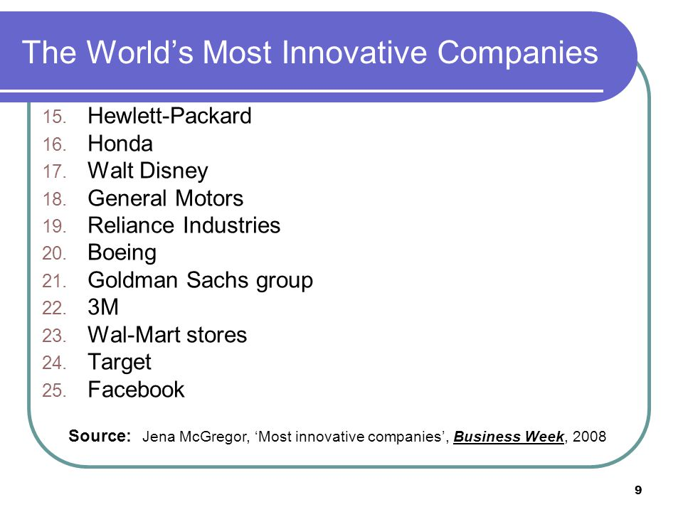 The World's Most Innovative Companies