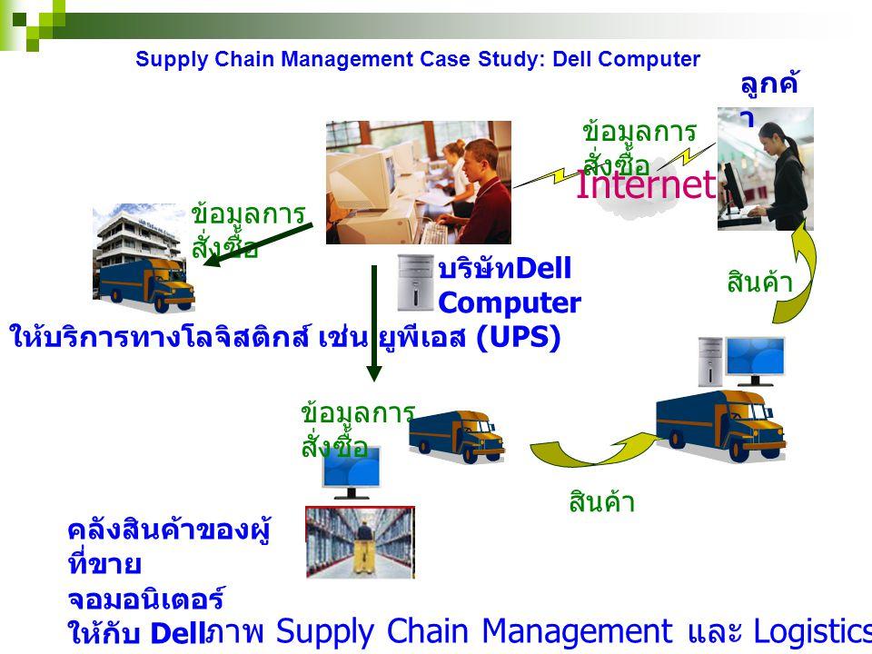 Internet ภาพ Supply Chain Management และ Logistics ลูกค้า