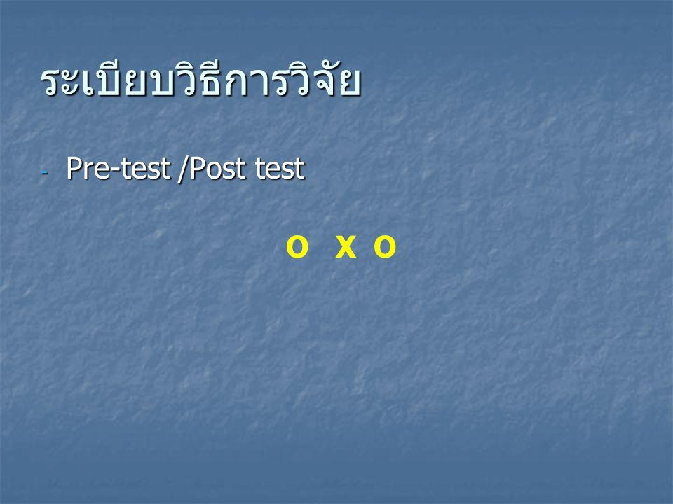 ระเบียบวิธีการวิจัย Pre-test /Post test O X O