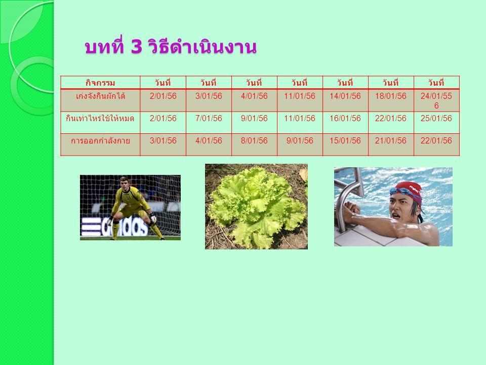 บทที่ 3 วิธีดำเนินงาน กิจกรรม วันที่ เก่งจังกินผักได้ 2/01/56 3/01/56