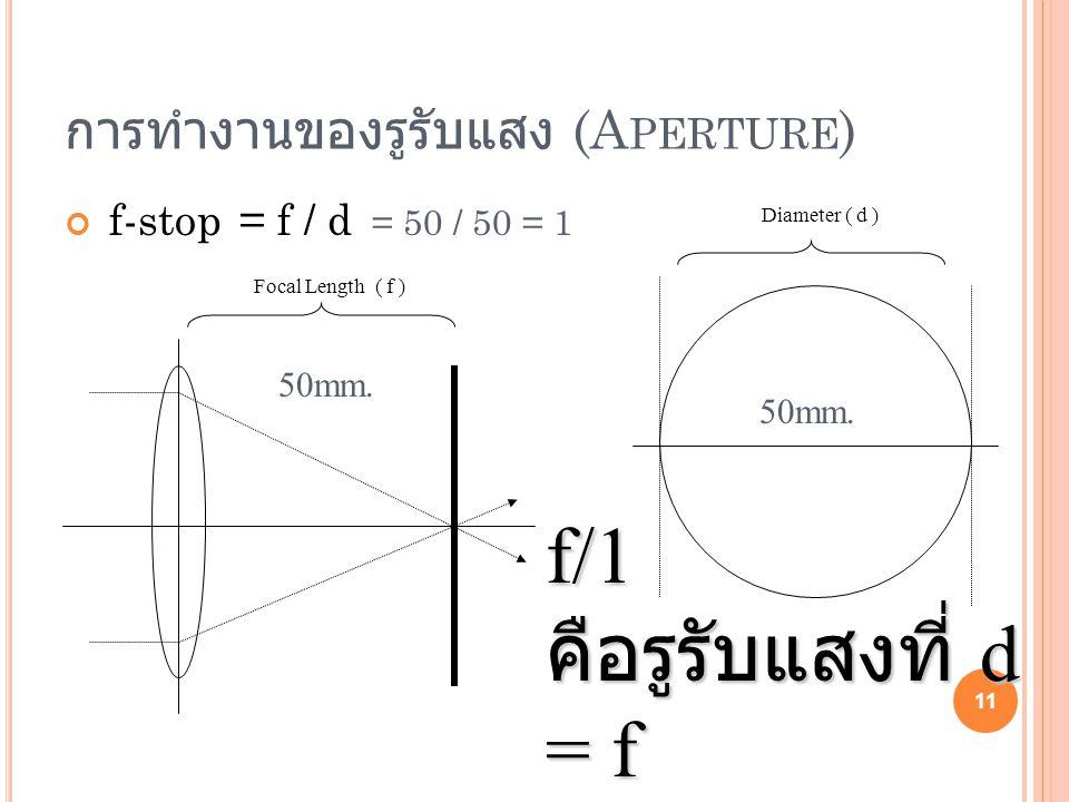 การทำงานของรูรับแสง (Aperture)