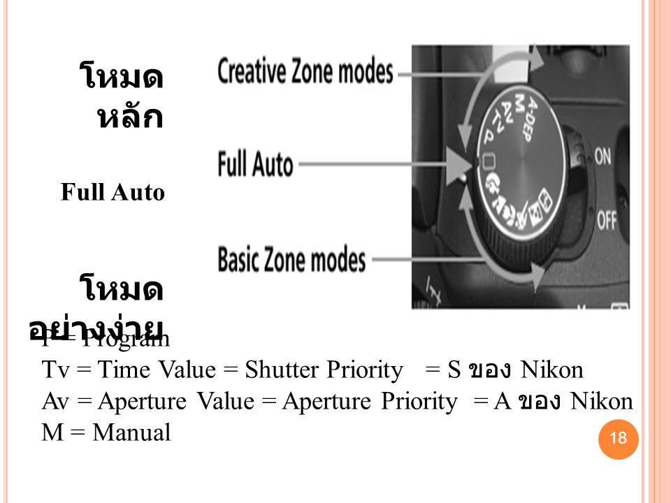 โหมดหลัก Full Auto โหมดอย่างง่าย P = Program