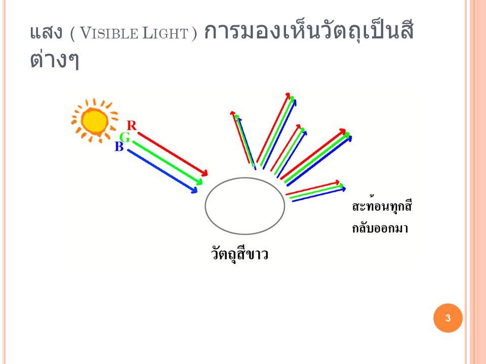 แสง ( Visible Light ) การมองเห็นวัตถุเป็นสีต่างๆ