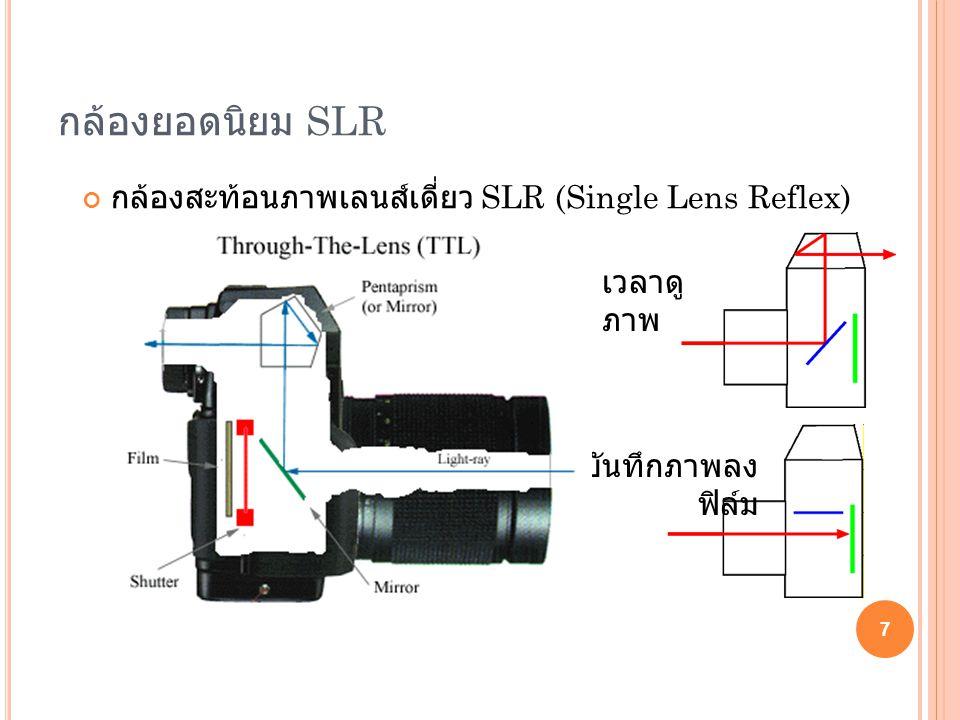 กล้องยอดนิยม SLR กล้องสะท้อนภาพเลนส์เดี่ยว SLR (Single Lens Reflex)