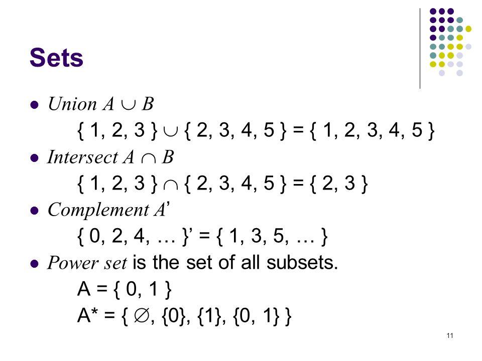 Sets Union A  B { 1, 2, 3 }  { 2, 3, 4, 5 } = { 1, 2, 3, 4, 5 }