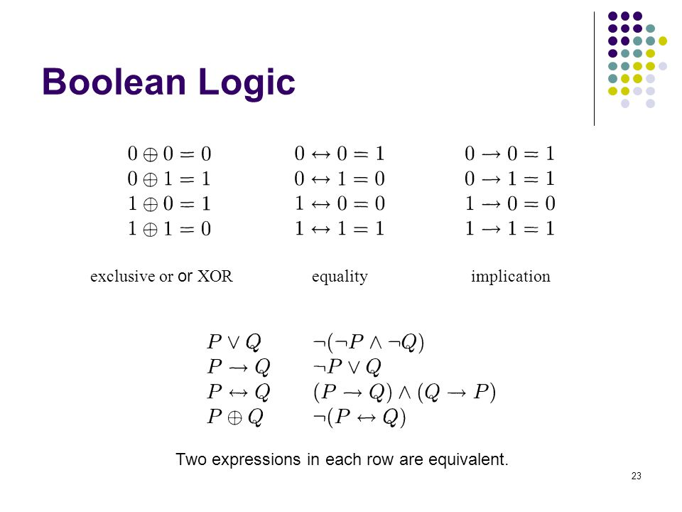 Boolean Logic exclusive or or XOR equality implication