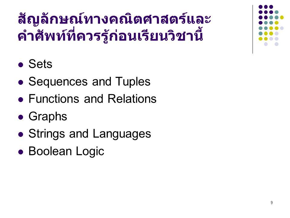 สัญลักษณ์ทางคณิตศาสตร์และคำศัพท์ที่ควรรู้ก่อนเรียนวิชานี้