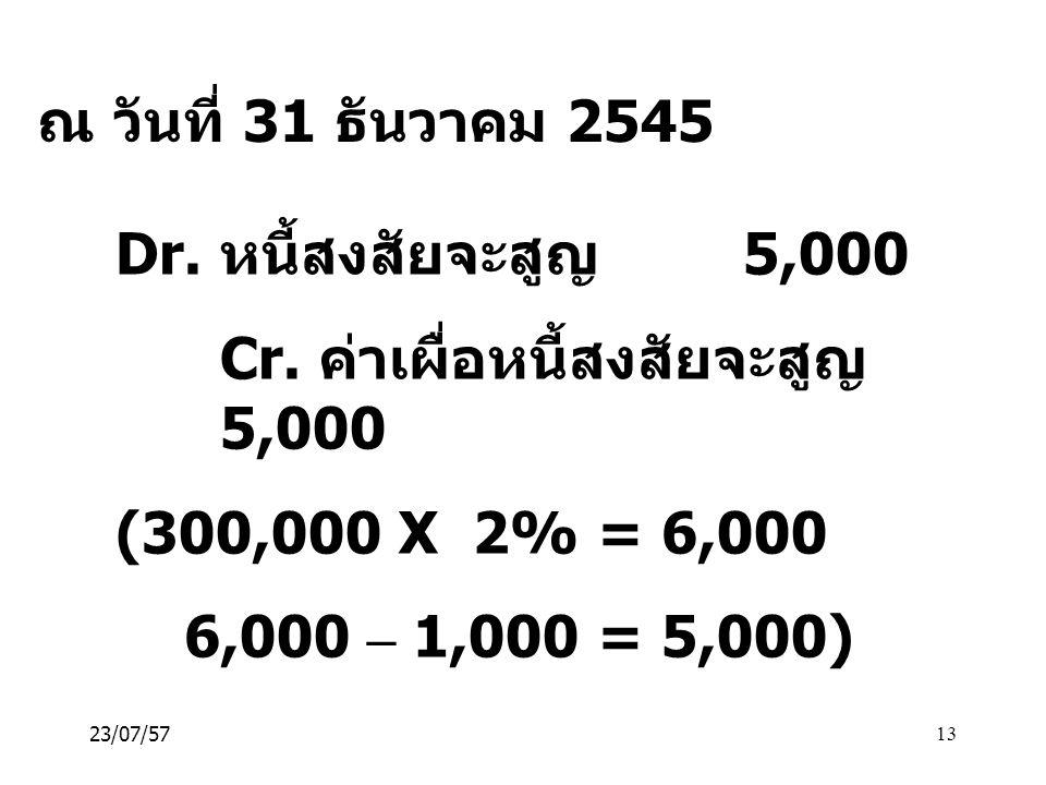 Cr. ค่าเผื่อหนี้สงสัยจะสูญ 5,000 (300,000 X 2% = 6,000