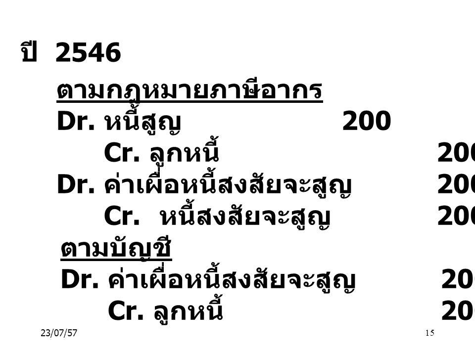 Dr. ค่าเผื่อหนี้สงสัยจะสูญ 200 Cr. หนี้สงสัยจะสูญ 200