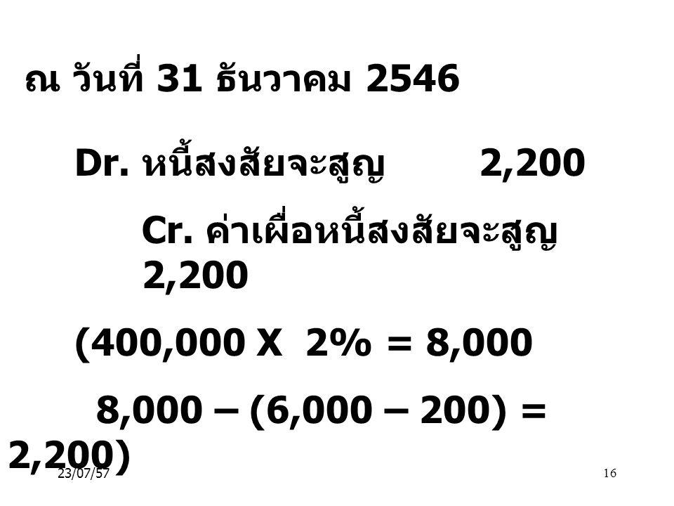 Cr. ค่าเผื่อหนี้สงสัยจะสูญ 2,200 (400,000 X 2% = 8,000