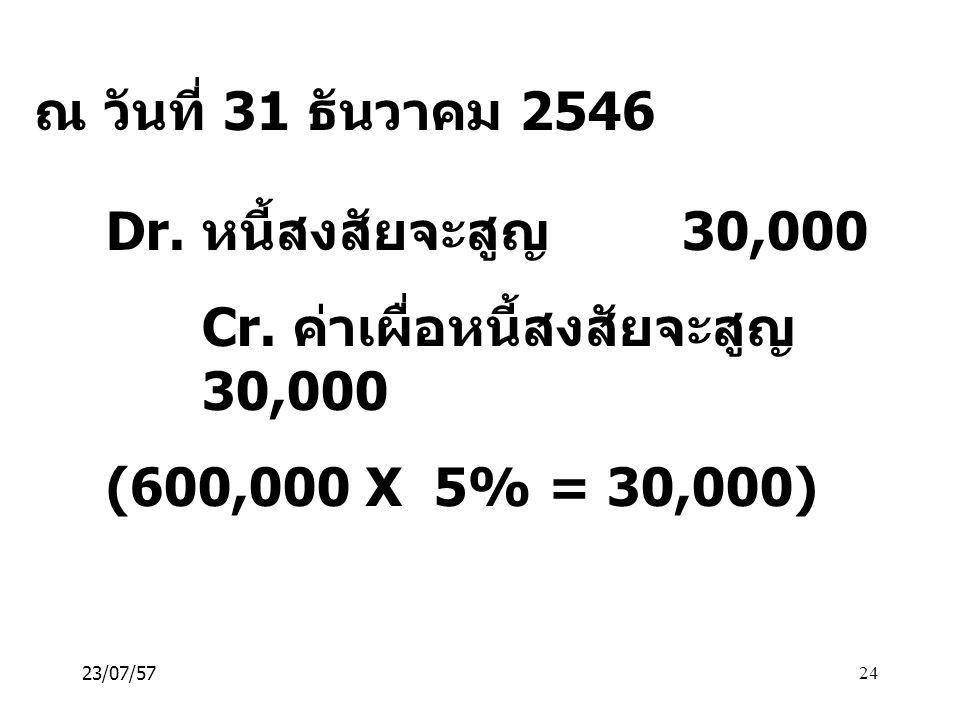 Cr. ค่าเผื่อหนี้สงสัยจะสูญ 30,000 (600,000 X 5% = 30,000)