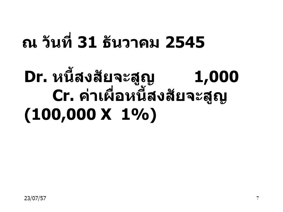 Cr. ค่าเผื่อหนี้สงสัยจะสูญ 1,000 (100,000 X 1%)