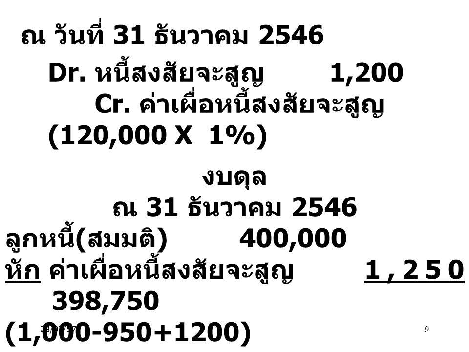 Cr. ค่าเผื่อหนี้สงสัยจะสูญ 1,200 (120,000 X 1%)