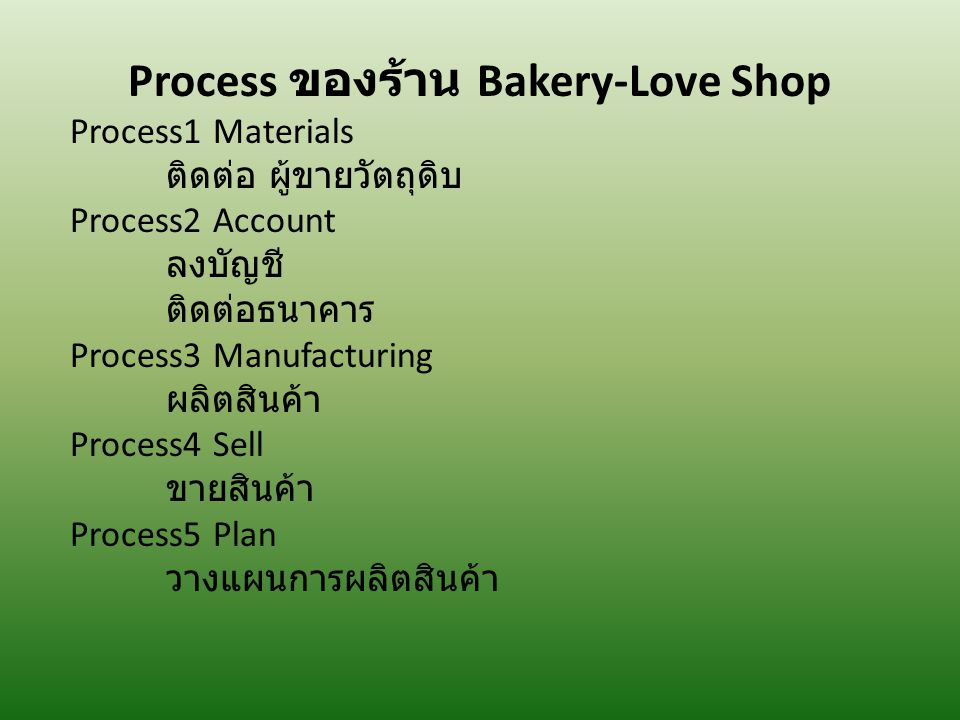 Process ของร้าน Bakery-Love Shop