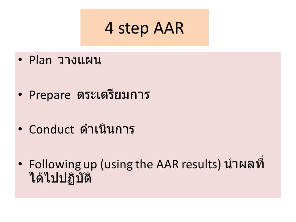 4 step AAR Plan วางแผน Prepare ตระเตรียมการ Conduct ดำเนินการ