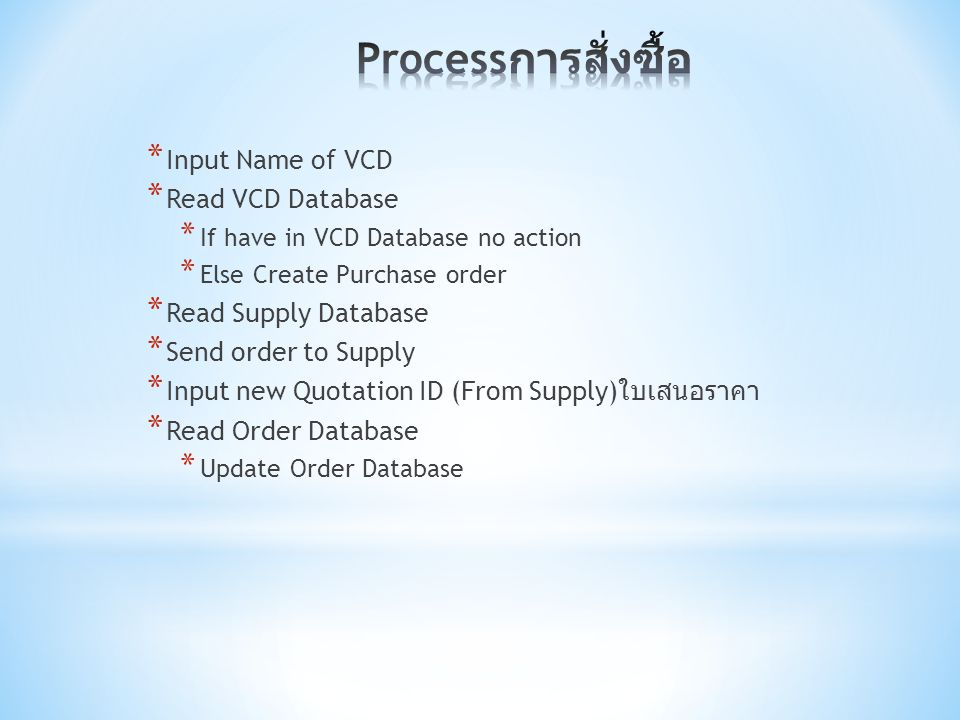 Processการสั่งซื้อ Input Name of VCD Read VCD Database