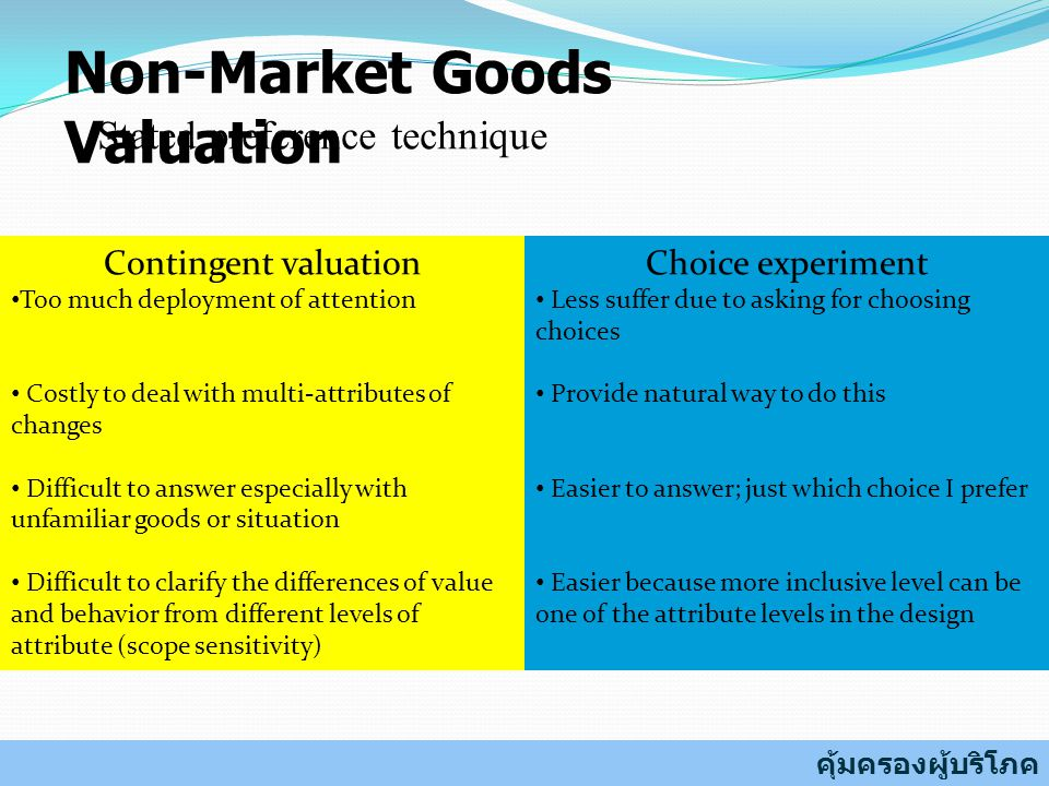 Non-Market Goods Valuation