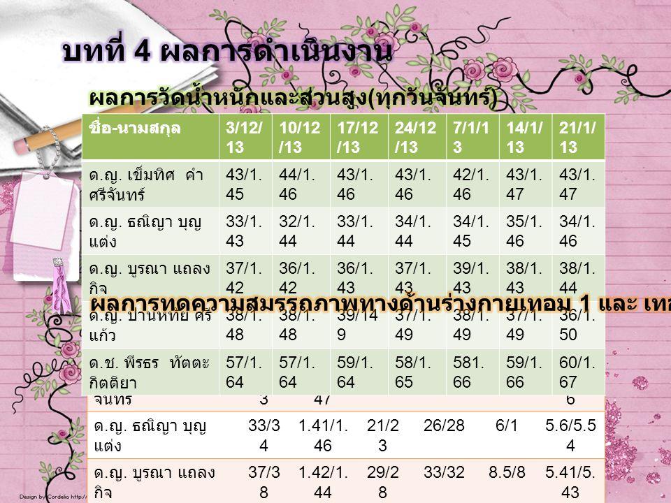บทที่ 4 ผลการดำเนินงาน ผลการวัดน้ำหนักและส่วนสูง(ทุกวันจันทร์)