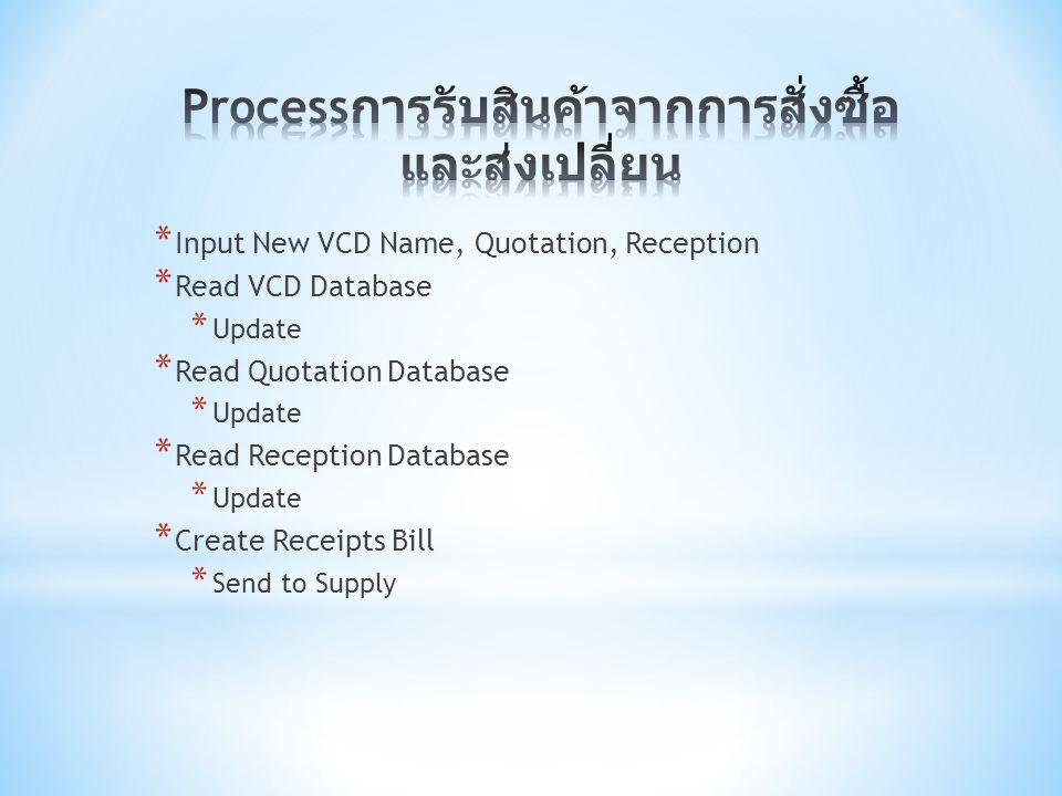 Processการรับสินค้าจากการสั่งซื้อและส่งเปลี่ยน