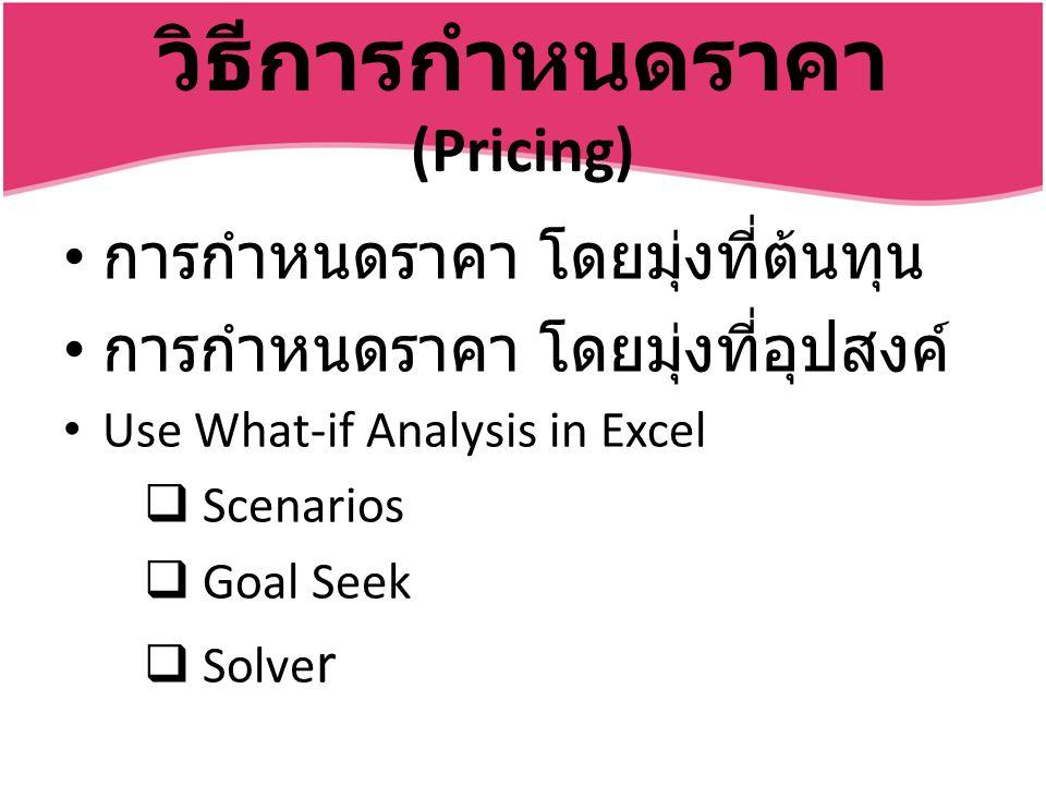 วิธีการกำหนดราคา (Pricing)