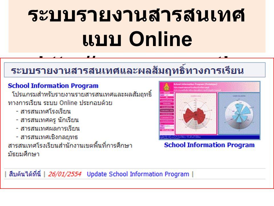ระบบรายงานสารสนเทศแบบ Online