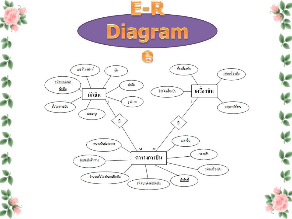 E-R Diagrame