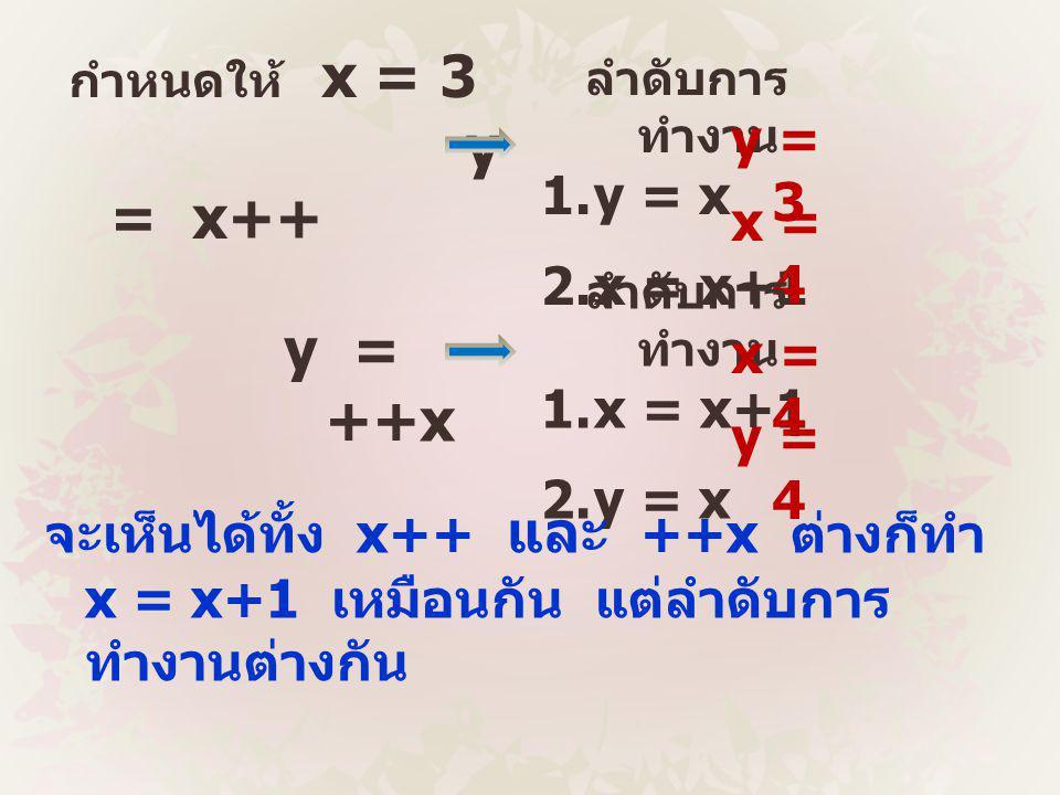 y = x++ y = ++x y = x y = 3 x = x+1 x = 4 x = x+1 y = x x = 4 y = 4