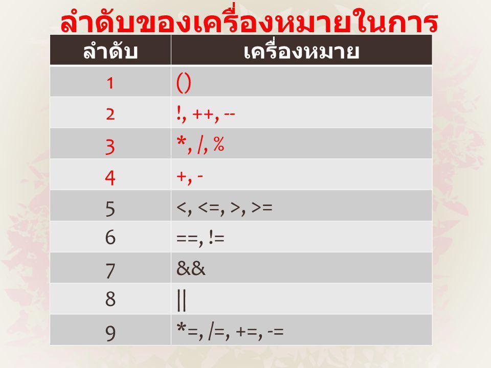ลำดับของเครื่องหมายในการคำนวณ