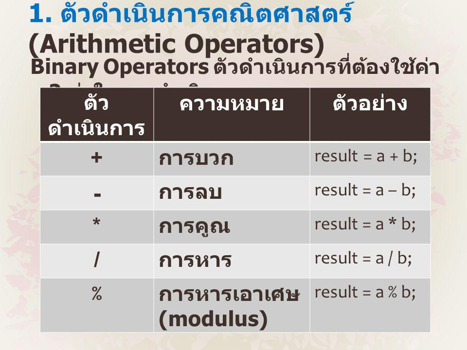 1. ตัวดำเนินการคณิตศาสตร์ (Arithmetic Operators)